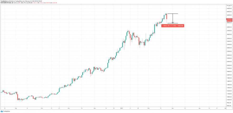 bitcoin whale selloff btc
