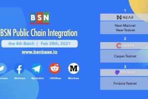 China's State-Backed Blockchain Services Provider BSN to Integrate Findora's Privacy-Preserving Financial Infrastructure