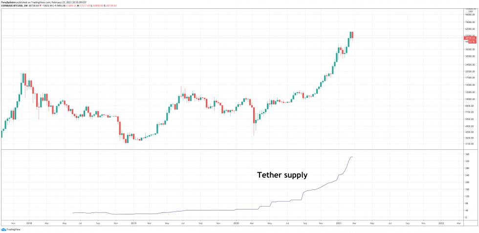 tether bitcoin usdt
