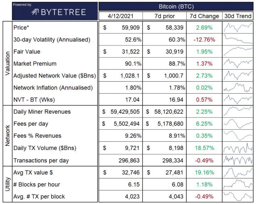 bitcoin daily transactions volume
