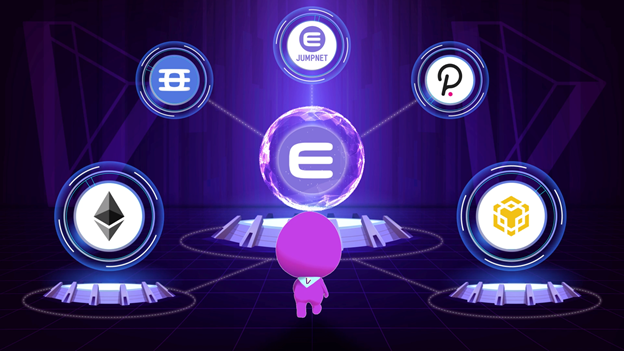 Dvision Network Collaborates With Enjin to Connect 5 Blockchain Networks | Bitcoinist.com