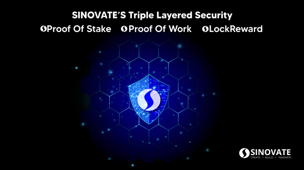 Triple-layered Security Blockchain for a Scalable Cloud 3.0