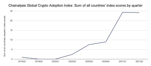 Bitcoin Crypto BTC BTCUSD